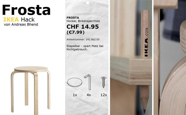 Ikea-Hacking