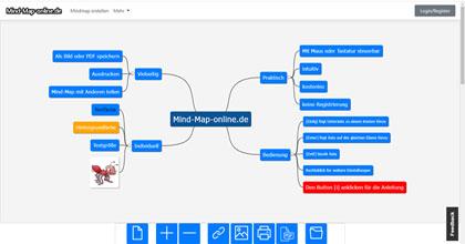 mind-map-online.de